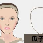 【2020年最新配镜教程】眼镜搭配指南:瓜子脸适合什么眼镜