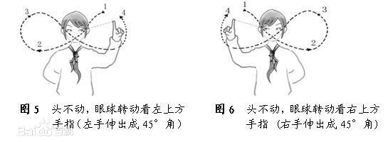 多维视觉眼保健操