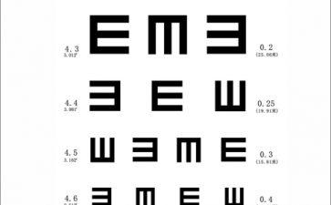 [高清视力表图片]在线测试眼睛视力